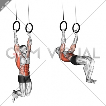 Kipping Muscle Up