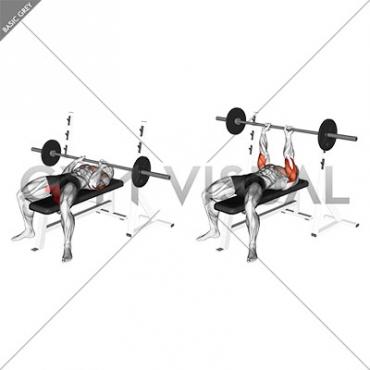 Barbell Close-Grip Bench Press