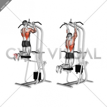 Assisted Close-grip Underhand Chin-up