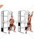 Cable twisting overhead press